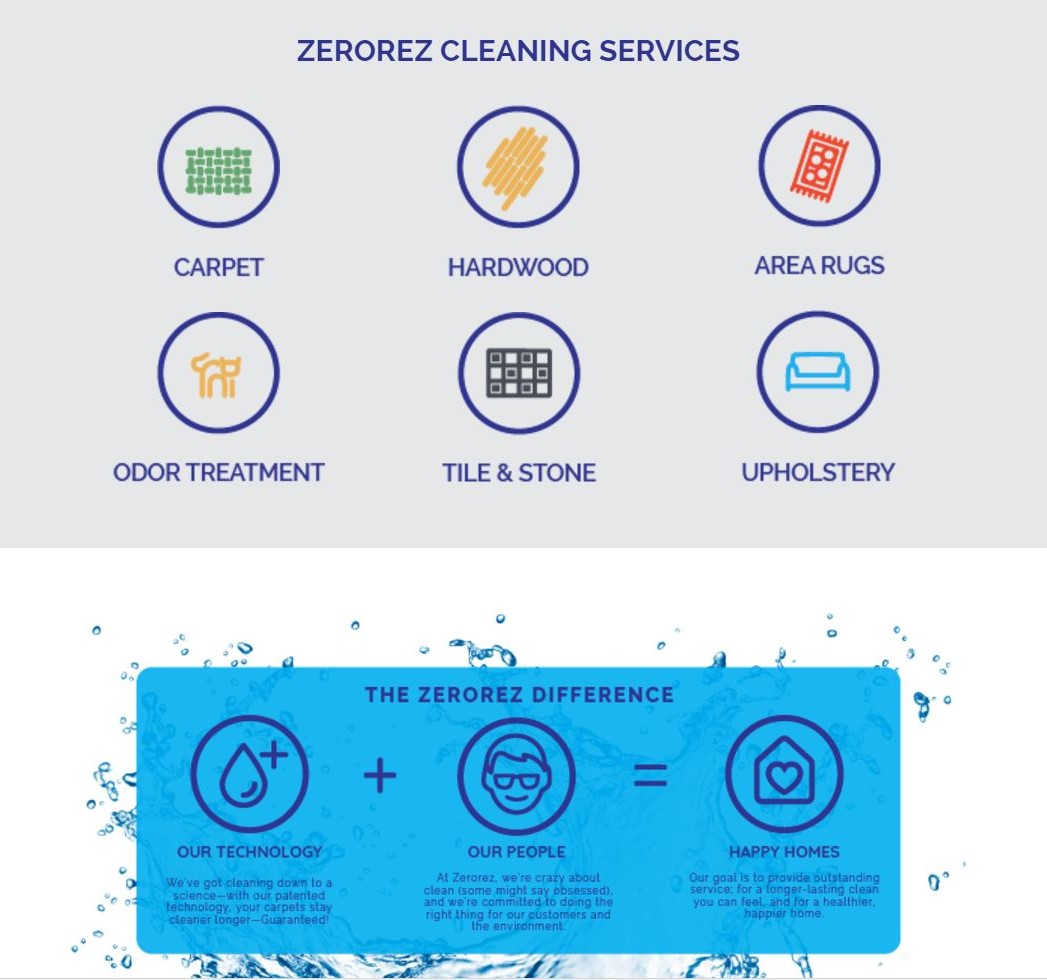 Our Monthly Cleaning Specials Zerorez Inland Empire